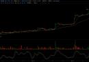 Цена биткоина пробила отметку в $9000