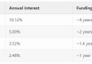 Обновление Casper FFG снизит уровень инфляции Ethereum до 2% в год