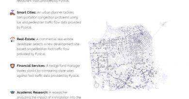 Децентрализация рынка геолокационных данных: меньше посредников, больше прозрачности