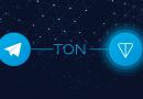 Документ: соглашения с инвесторами Telegram Open Network будут расторгнуты, если запуск сети не состоится в срок