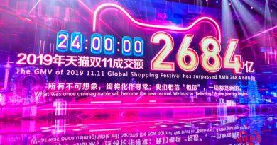 Выручка Alibaba в «День холостяков» превысила $38 млрд. Ранее компания внедрила биткоин-вознаграждения за покупки