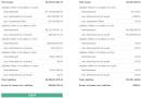 Рыночное предложение стейблкоина @Tether_to недавно увеличилось на полмиллиарда долларов и теперь составляет почти $4,7 млрд.