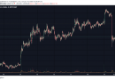 Подводя итоги уходящей недели, вспоминаем новый ценовой максимум биткоина в этом году, продолжение противостояния SEC и Telegram, а также дальнейшую экспансию биржи Kraken, которая теперь нацелилась уже и на российский рынок.