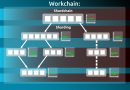 ForkLog попытался разобраться в перспективах запуска платформы TON и как она будет работать в случае успеха.