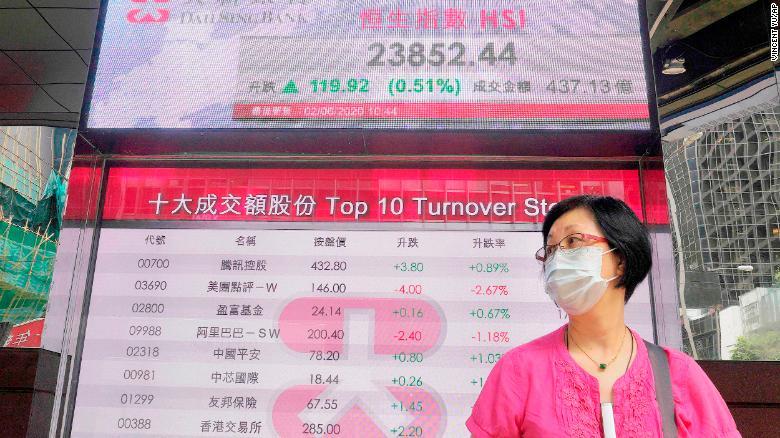 китайские финансы