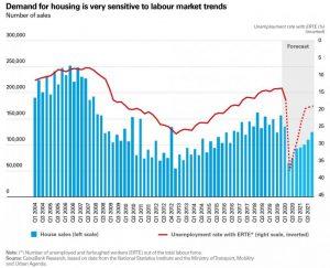 Недвижимость в Испании, привлекательная во все времена за счет своего комфорта и развитой туристической инфраструктуры, теперь становится еще более привлекательной и по финансовому фактору